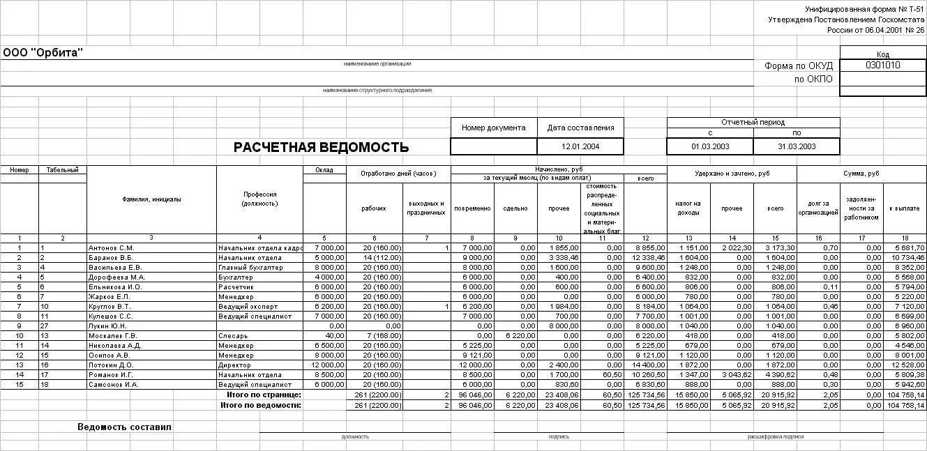 Справка подтверждающая доходы физических лиц