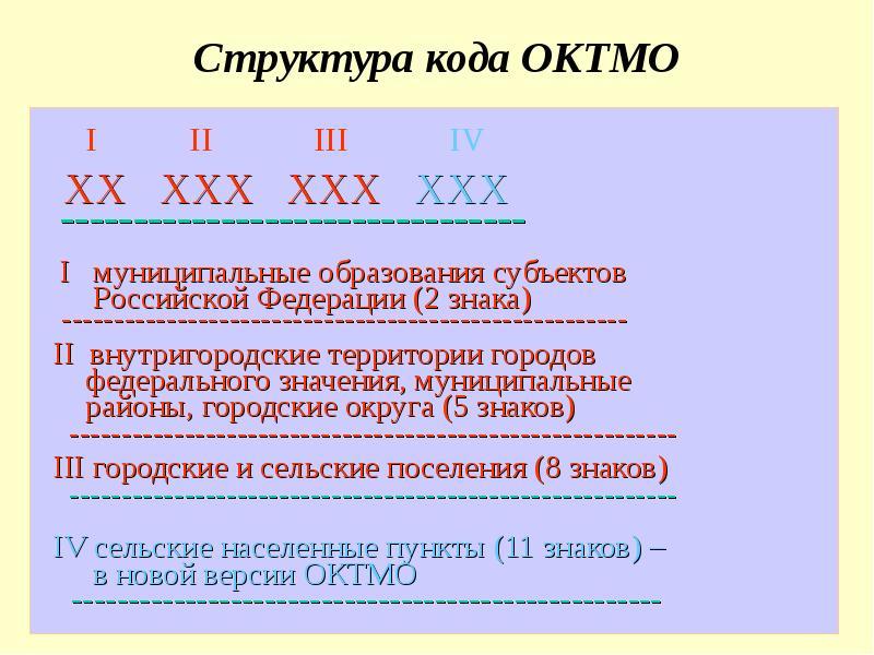 октмо по инн узнать для ип 614405288500кредит мобильного оператора